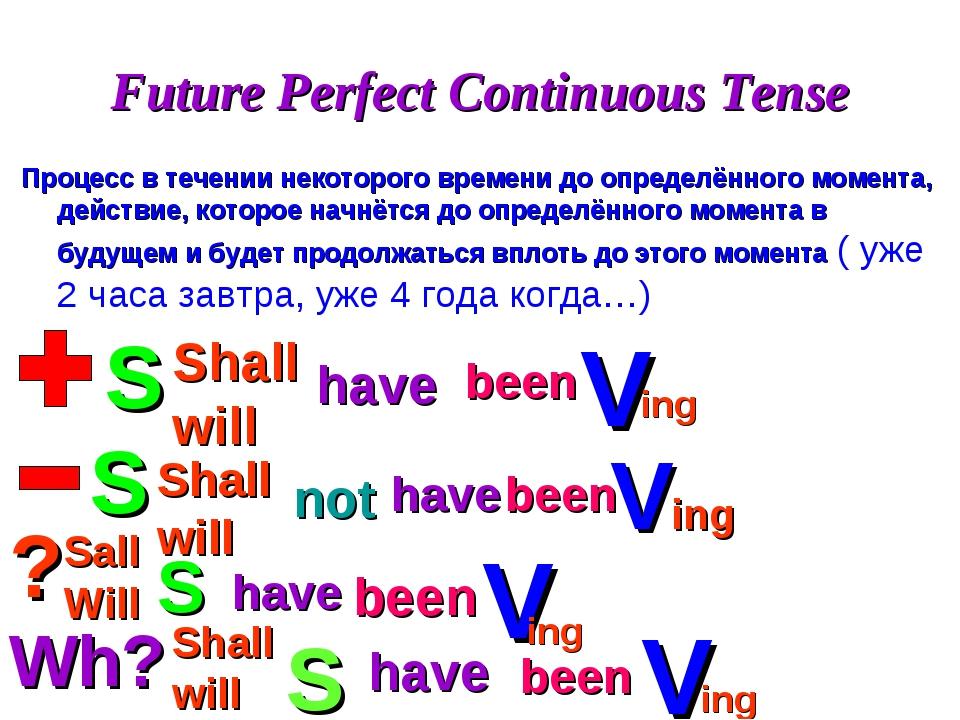 Future Perfect Continuous Tense Процесс в течении некоторого времени до опред...