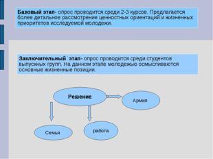 Решение Армия Семья работа Базовый этап- опрос проводится среди 2-3 курсов. П