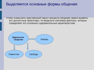 Выделяются основные формы общения: Чтобы осмыслить нраственный смысл процесса