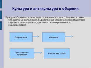 Культура и антикультура в общении Культура общения- система норм, принципов и