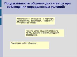 Продуктивность общения достигается при соблюдении определенных условий: Уважи