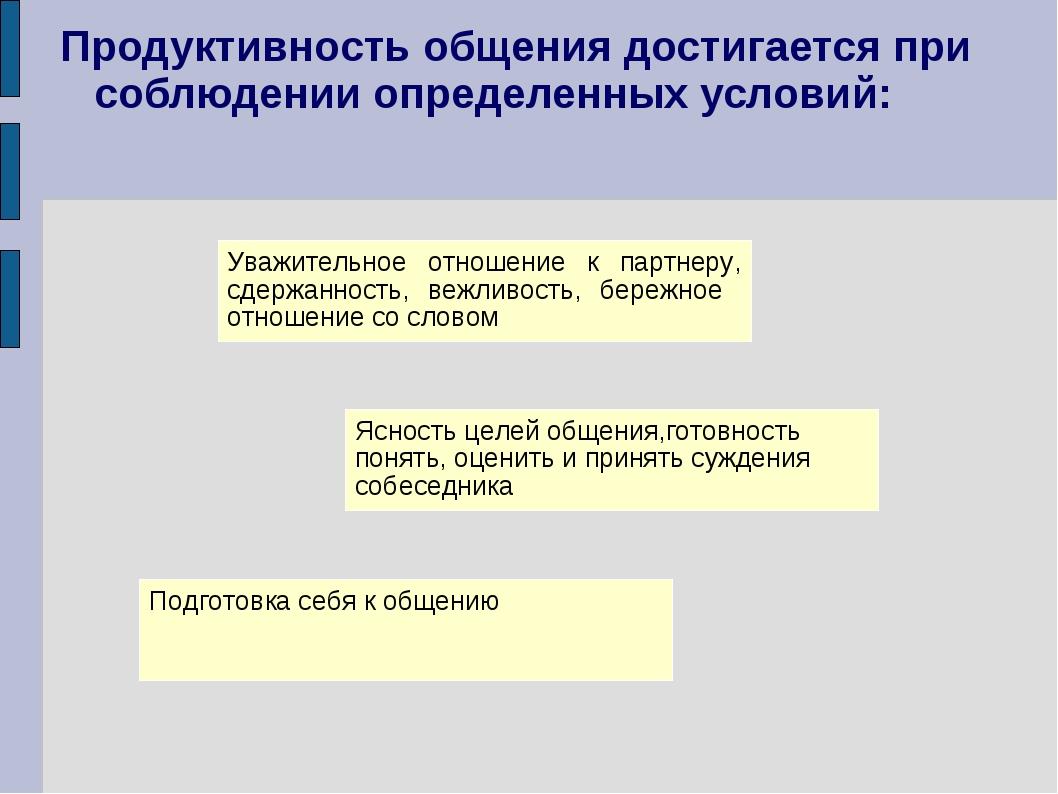 Продуктивность общения достигается при соблюдении определенных условий: Уважи...