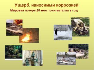 Ущерб, наносимый коррозией Мировая потеря 20 млн. тонн металла в год