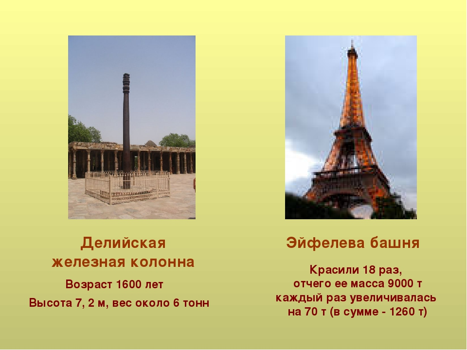 Делийская железная колонна Эйфелева башня Высота 7, 2 м, вес около 6 тонн Воз...