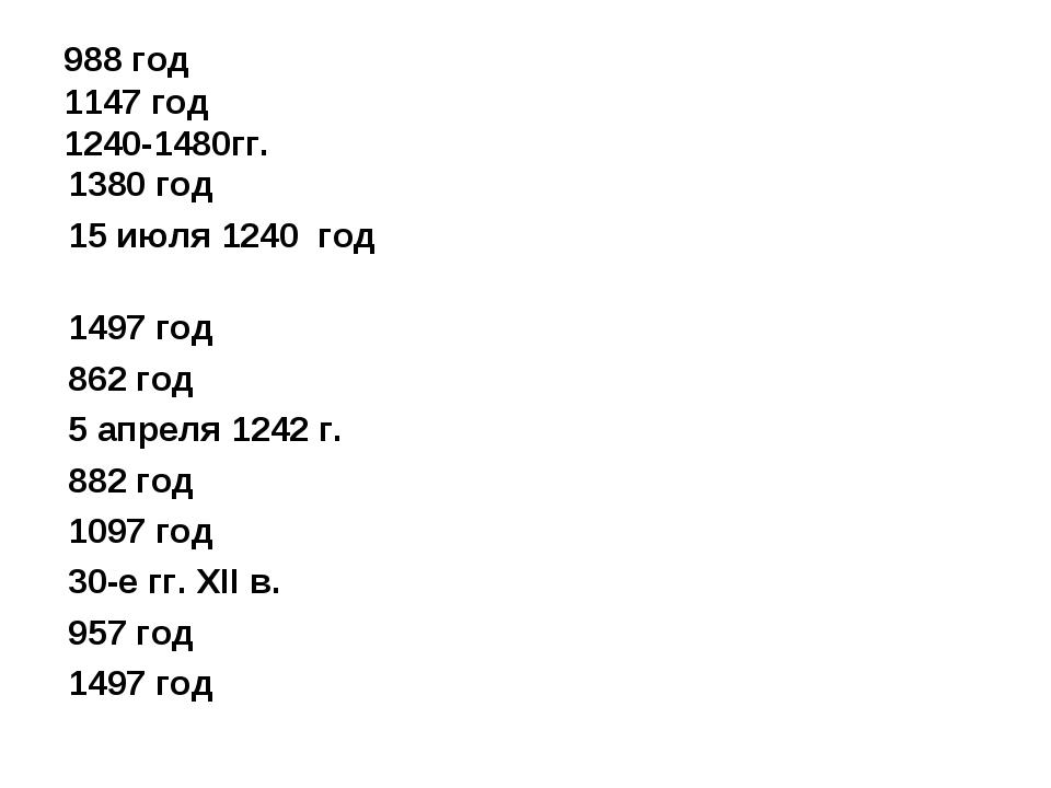 988 год 1147 год 1240-1480гг. 1380 год 15 июля 1240 год 1497 год 862 год 5 ап...