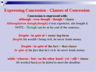 Expressing Concession - Clauses of Concession Concession is expressed with: a