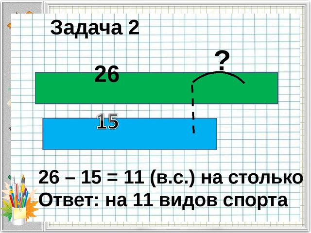 Задача 2 26 ? 26 – 15 = 11 (в.с.) на столько … Ответ: на 11 видов спорта