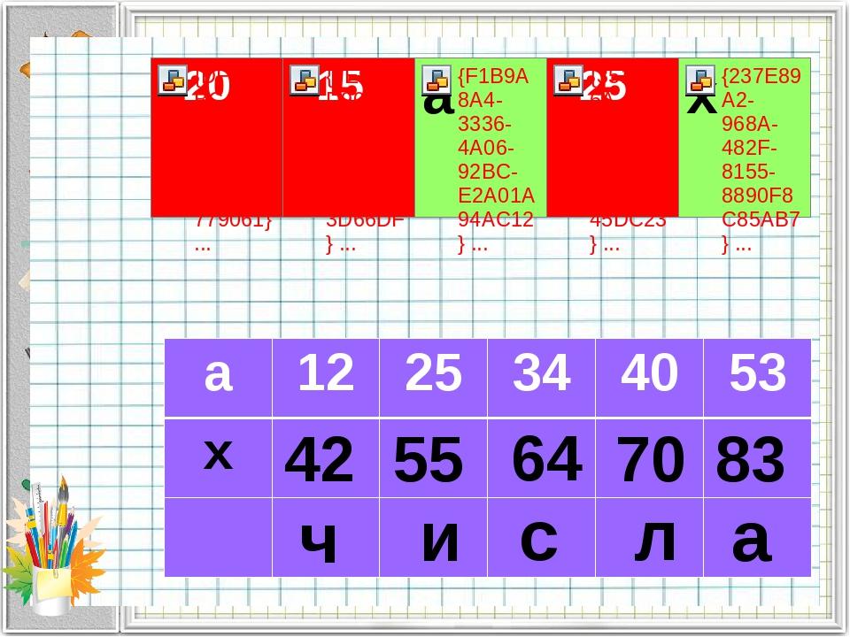 ч с л а и 42 55 64 83 70 а 12 25 34 40 53 х