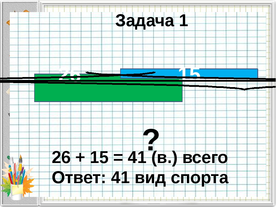 Задача 1 ? 26 + 15 = 41 (в.) всего Ответ: 41 вид спорта 26 15