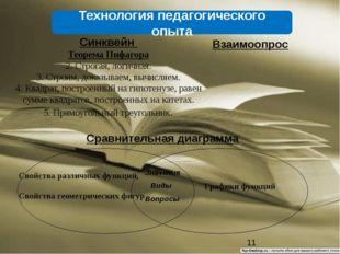 Синквейн Теорема Пифагора 2. Строгая, логичная. 3. Строим, доказываем, вычисл