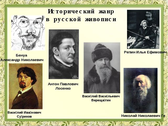 Антон Павлович Лосенко Бенуа Александр Николаевич Васи́лий Ива́нович Су́риков...