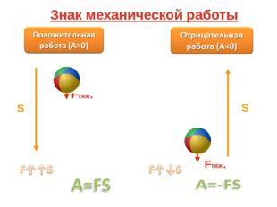 Знак механической работы S S Fтяж. Fтяж.
