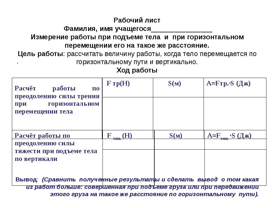 Рабочий лист Фамилия, имя учащегося________________ Измерение работы при подъ...