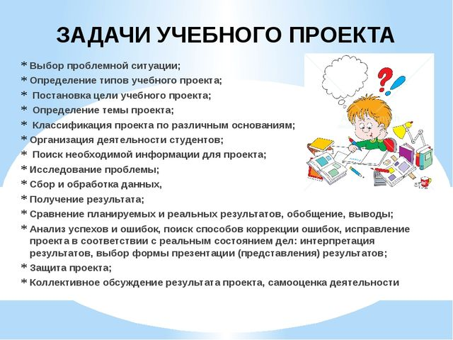 Выбор проблемной ситуации; Определение типов учебного проекта; Постановка цел...