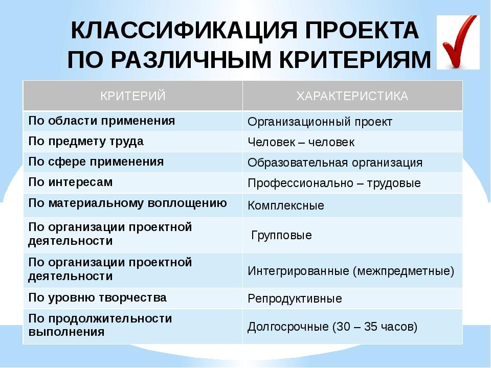 КЛАССИФИКАЦИЯ ПРОЕКТА ПО РАЗЛИЧНЫМ КРИТЕРИЯМ КРИТЕРИЙ ХАРАКТЕРИСТИКА По облас...