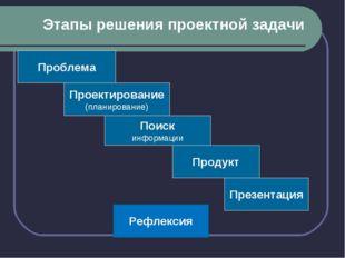 Рефлексия Проектирование (планирование) Проблема Поиск информации Презентация