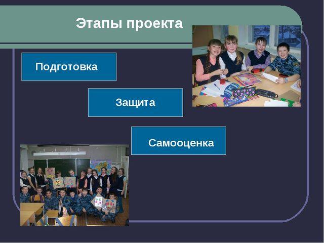 Этапы проекта Подготовка Защита Самооценка