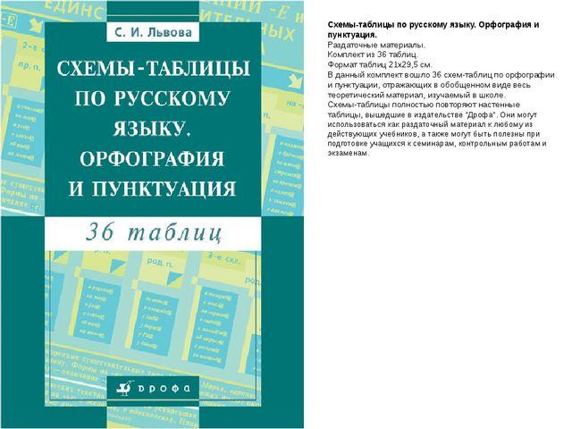 Схемы-таблицы по русскому языку. Орфография и пунктуация. Раздаточные материа...