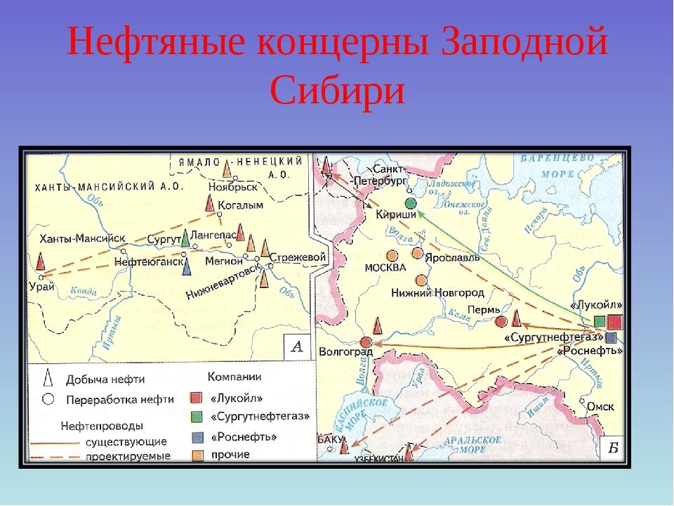 Нефтяные концерны Заподной Сибири
