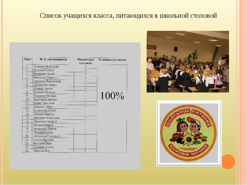 Список учащихся класса, питающихся в школьной столовой