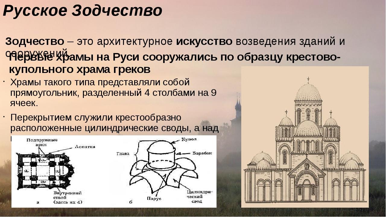 Русское Зодчество Зодчество– это архитектурноеискусствовозведения зданий и...