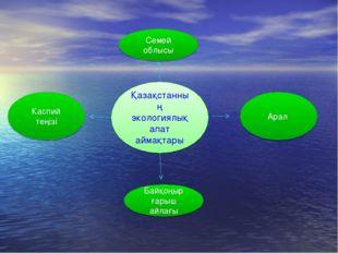 Қазақстанның экологиялық апат аймақтары Семей облысы Каспий теңізі Арал Байқо