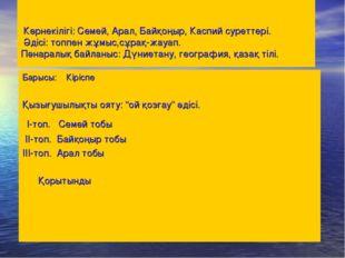 Көрнекілігі: Семей, Арал, Байқоңыр, Каспий суреттері. Әдісі: топпен жұмыс,сұ