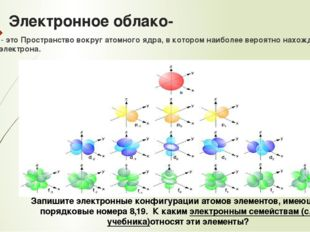 Электронное облако- - это Пространство вокруг атомного ядра, в котором наибол