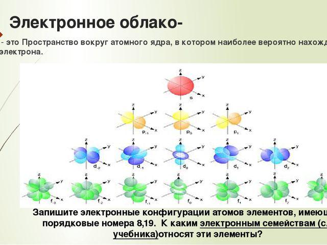 Электронное облако- - это Пространство вокруг атомного ядра, в котором наибол...