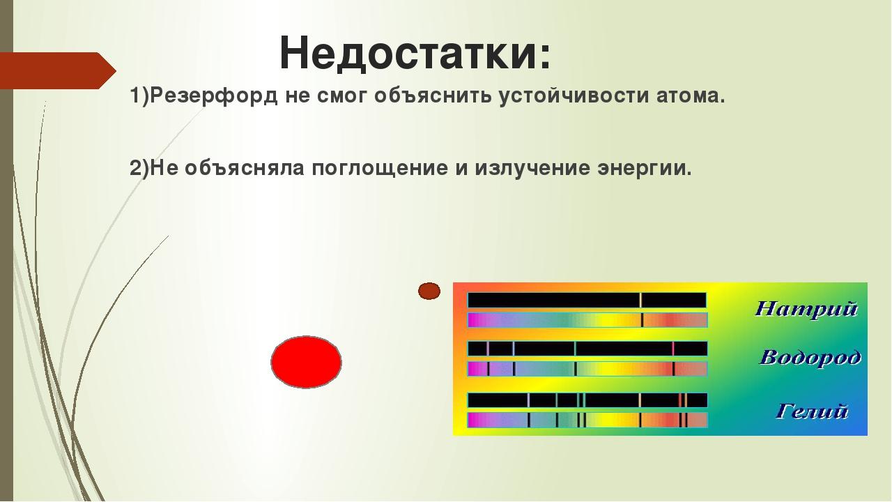 Недостатки: 1)Резерфорд не смог объяснить устойчивости атома. 2)Не объясняла...