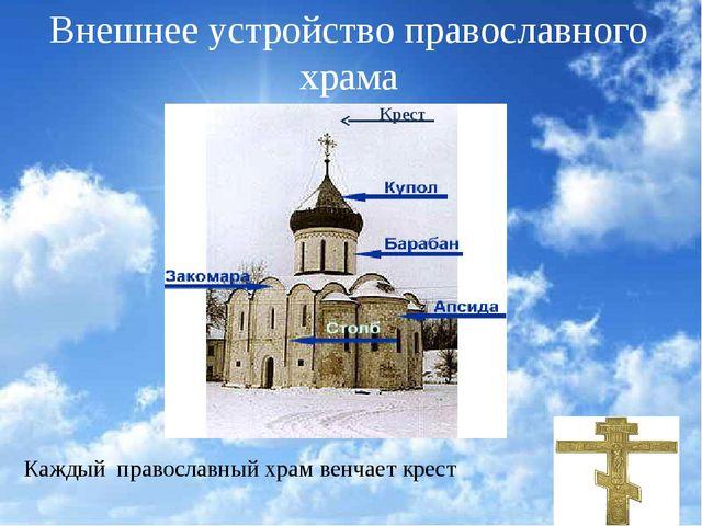 Внешнее устройство православного храма Крест Каждый православный храм венчает...