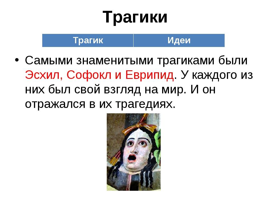 Трагики Самыми знаменитыми трагиками были Эсхил, Софокл и Еврипид. У каждого...