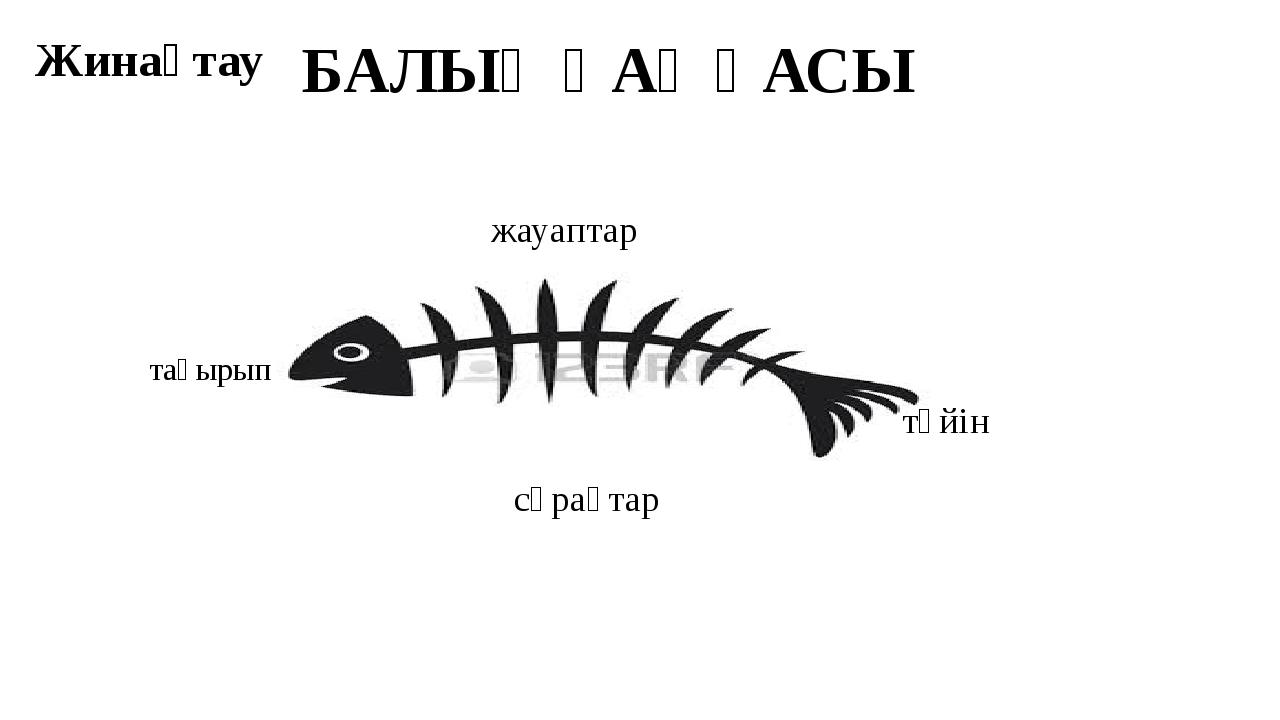 БАЛЫҚ ҚАҢҚАСЫ тақырып жауаптар сұрақтар түйін Жинақтау
