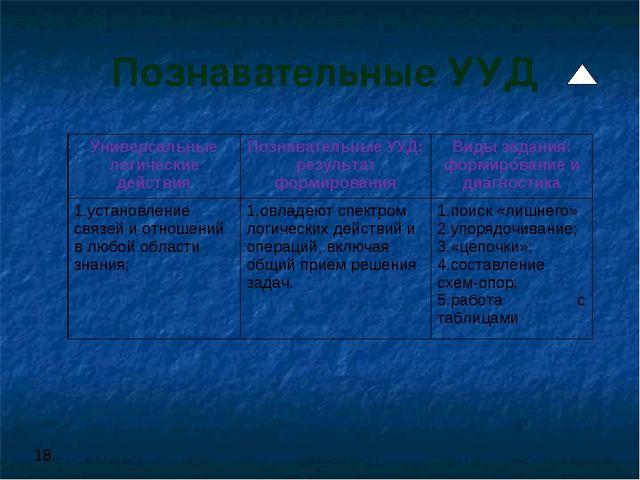 Познавательные УУД 18 Универсальные логические действияПознавательные УУД: р...