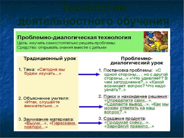Технологии деятельностного обучения