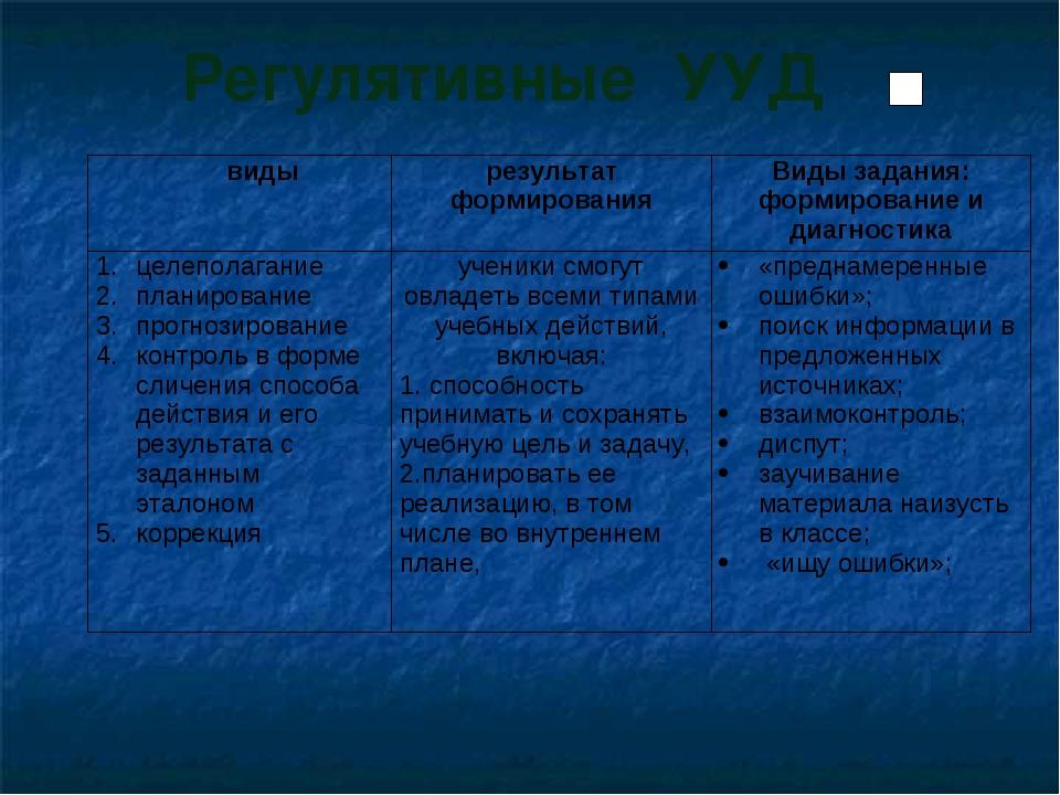 Регулятивные УУД виды результат формированияВиды задания: формирование и ди...