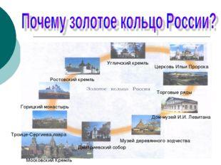 Угличский кремль Церковь Ильи Пророка Торговые ряды Дом-музей И.И. Левитана М