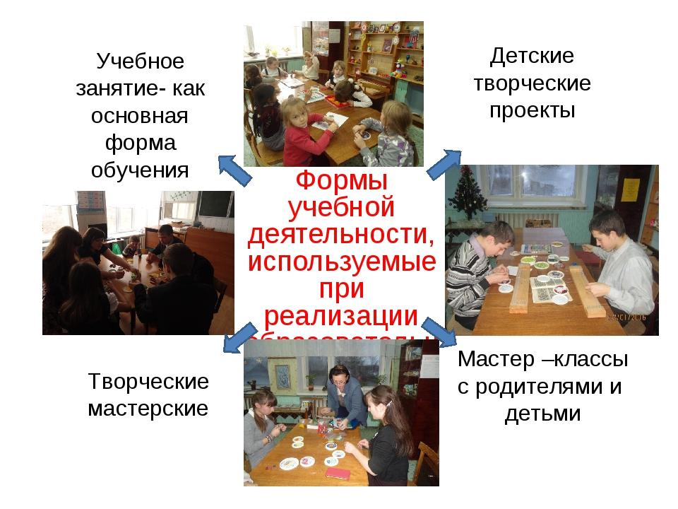Формы учебной деятельности, используемые при реализации образовательной прогр...
