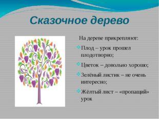 Сказочное дерево На дереве прикрепляют: Плод – урок прошел плодотворно; Цвето
