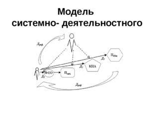 Модель системно- деятельностного подхода