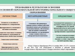 Глоссарий УМЕНИЕ - усвоенный субъектом способ выполнения действий, обеспечива