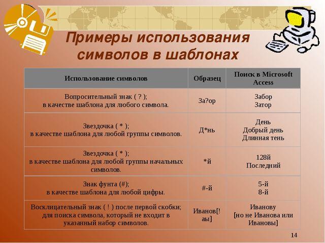 * Примеры использования символов в шаблонах Использование символовОбразецПо...