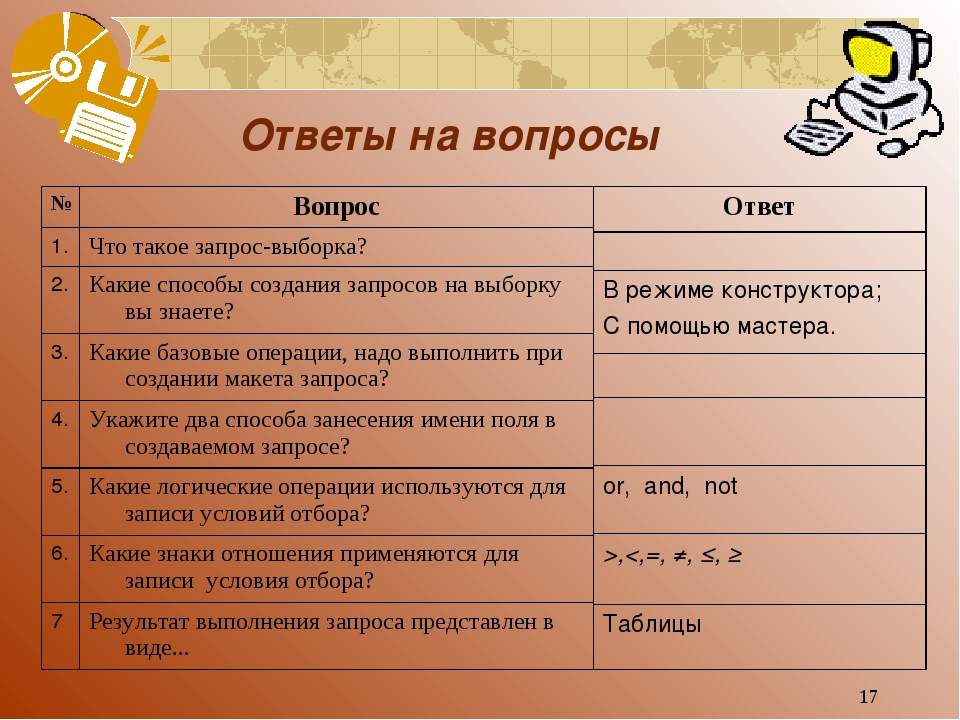 * Ответы на вопросы №Вопрос 1.Что такое запрос-выборка? 2.Какие способы со...