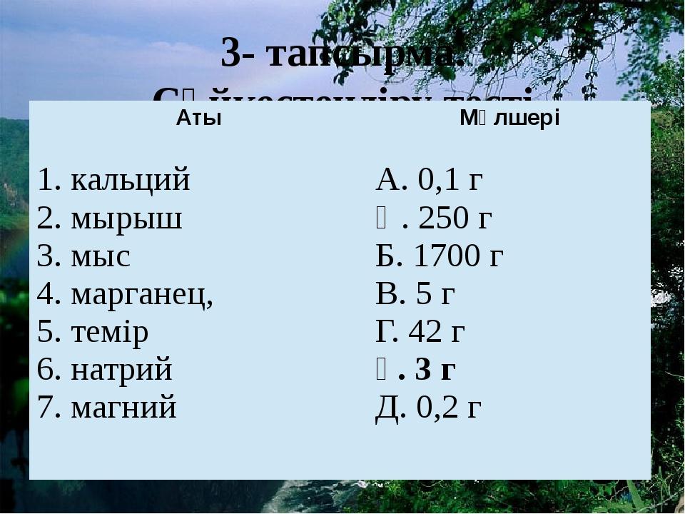 3- тапсырма. Сәйкестендіру тесті Аты Мөлшері 1.кальций 2.мырыш 3.мыс 4.марган...