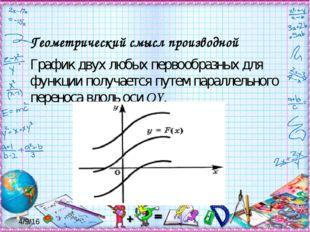 Геометрический смысл производной График двух любых первообразных для функции