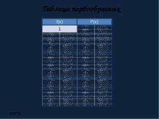 Таблица первообразных f(x) F(x) 1