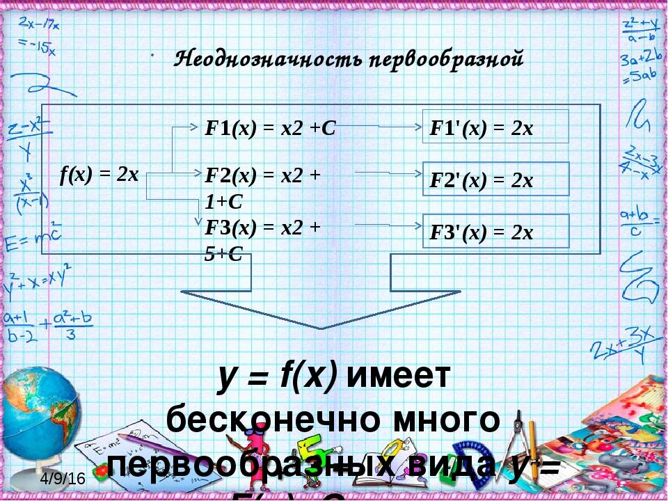 y = f(x) имеет бесконечно много первообразных вида y = F(x)+C, где C - произ...