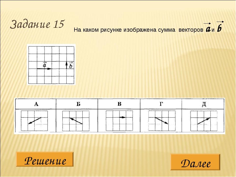 Задание 15 На каком рисунке изображена сумма векторов a и b Решение Далее