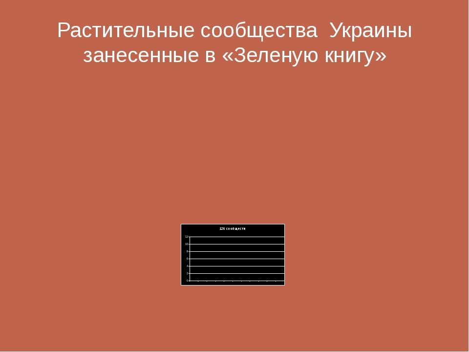 Растительные сообщества Украины занесенные в «Зеленую книгу»