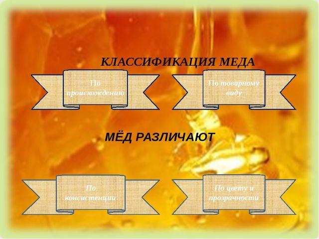 КЛАССИФИКАЦИЯ МЕДА МЁД РАЗЛИЧАЮТ По происхождению По товарному виду По консис...